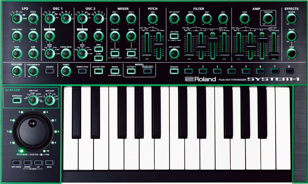 Roland System-1 Image